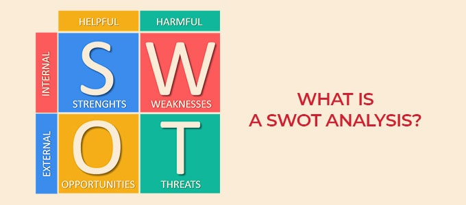 What is a SWOT analysis? Benefits and examples