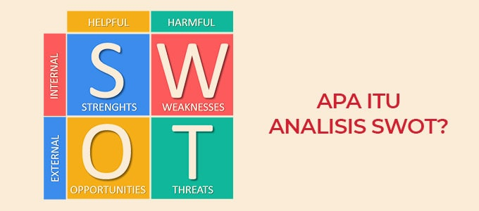Apa itu analisis SWOT? Manfaat dan Contohnya