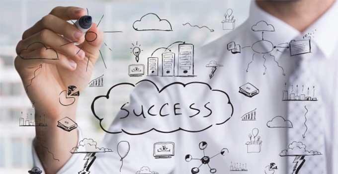 characteristics of successful entrepreneurship
