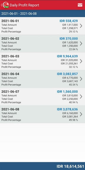 Daily Profit Reports in iREAP POS PRO Via Mobile