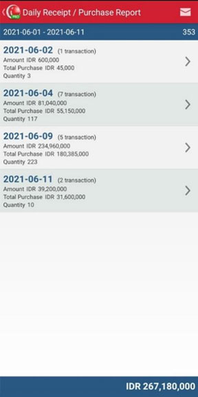 Daily Receipt/Purchase Reports in iREAP POS PRO Via Mobile