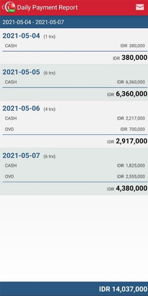 Detail Daily Payment on Mobile Cashier iREAP POS PRO