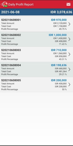 Detail Daily Profit Reports in iREAP POS PRO Via Mobile