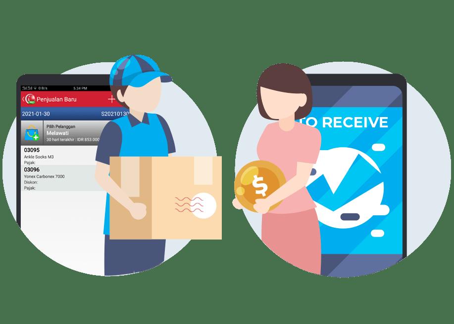 Sales Mencatat transaksi penjualan dengan iREAP POS Pro sebagai riwayat pembelian