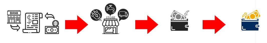 Kasir toko mobile android iREAP POS PRO cara membuat pencatatan transaksi biaya