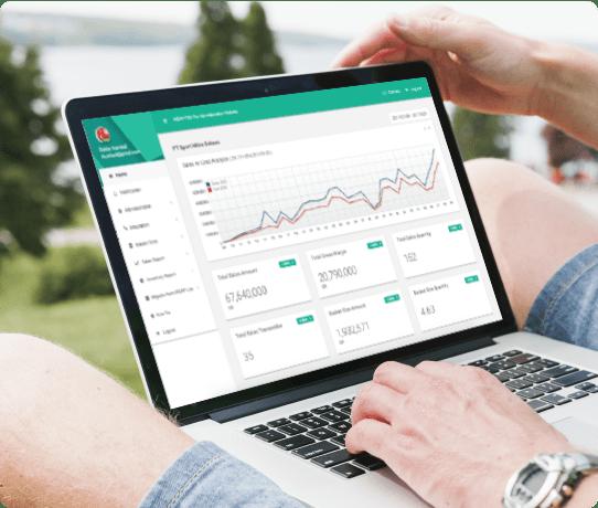 Pantau Penjualan, Keuntungan dan Stock Secara Realtime, Dimanapun, Dari Mana Saja Dengan Aplikasi Kasir POS Android iREAP POS Pro.png