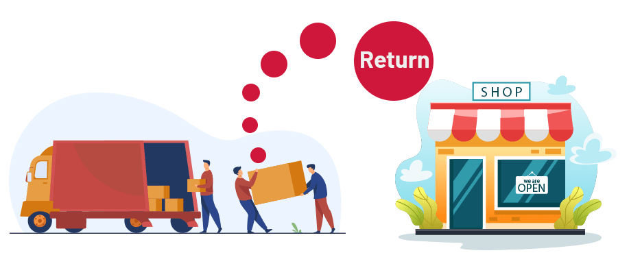 Pencatatan Transaksi Pengembalian Barang Pada iREAP POS PRO untuk penggunaan sales canvassing