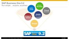SAP Business One 9.2 Highlights