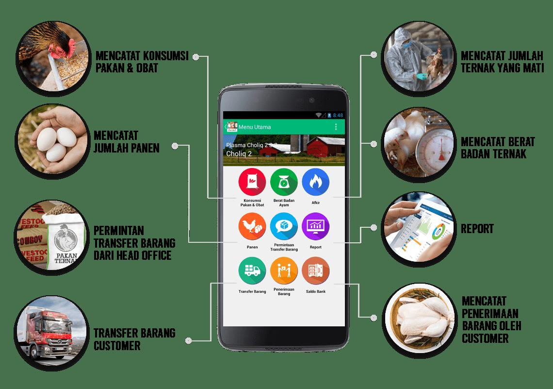 SAP Business One Indonesia Mobile Android Solution Untuk Bisnis Peternakan